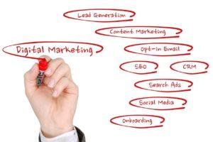 Digital Marketing   HFD Solutions