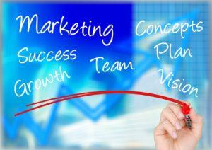 Online Marketing   HFD Solutions