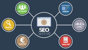 SEO | HFD Solutions