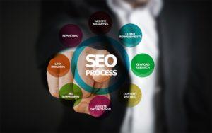 Search Engine Optimisation | HFD Solutions